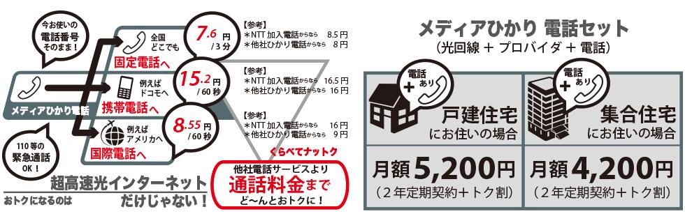 20150322_hikari_cover_denwa